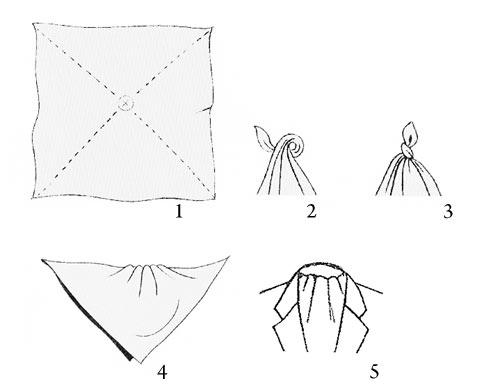 Как завязать платок завязывание шарфа фото картинки скачать